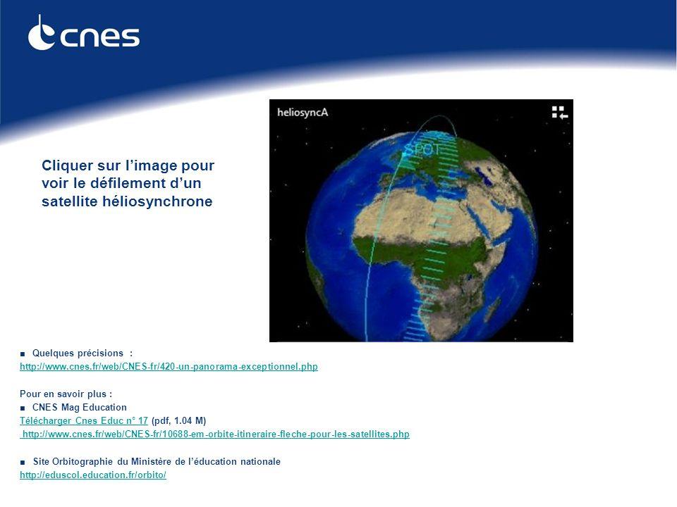 Cliquer sur l'image pour voir le défilement d'un satellite héliosynchrone