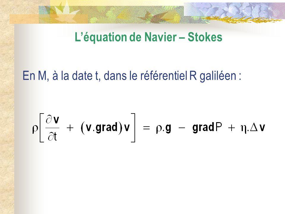 L'équation de Navier – Stokes