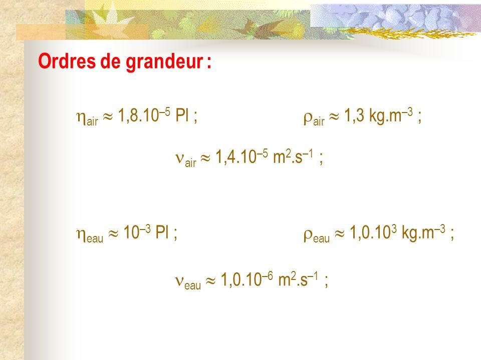 Ordres de grandeur : air  1,8.10–5 Pl ; air  1,3 kg.m–3 ;