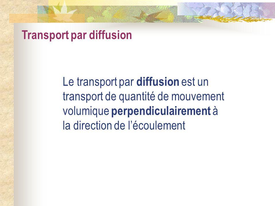 Transport par diffusion