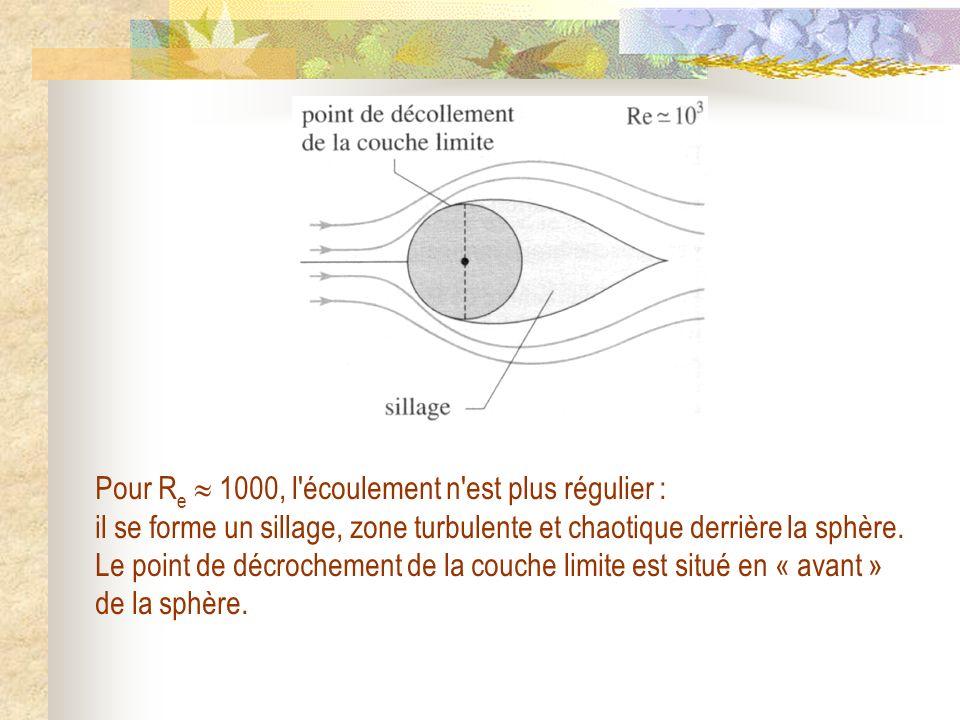 Pour Re  1000, l écoulement n est plus régulier : il se forme un sillage, zone turbulente et chaotique derrière la sphère.
