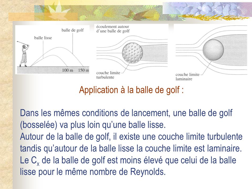 Application à la balle de golf :