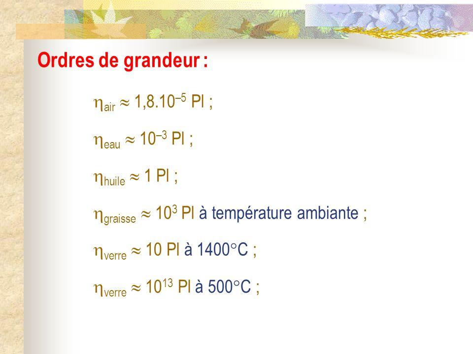 Ordres de grandeur : air  1,8.10–5 Pl ; eau  10–3 Pl ;