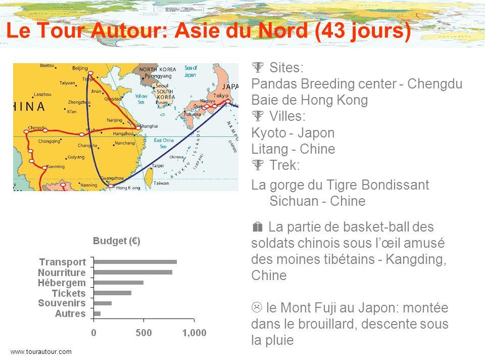 Le Tour Autour: Asie du Nord (43 jours)