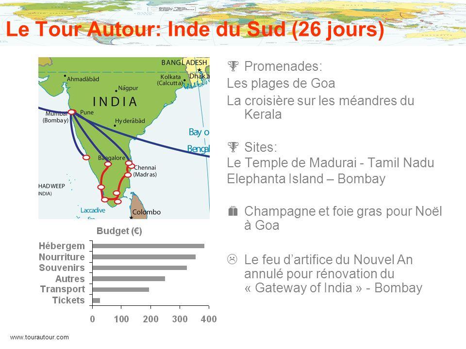 Le Tour Autour: Inde du Sud (26 jours)