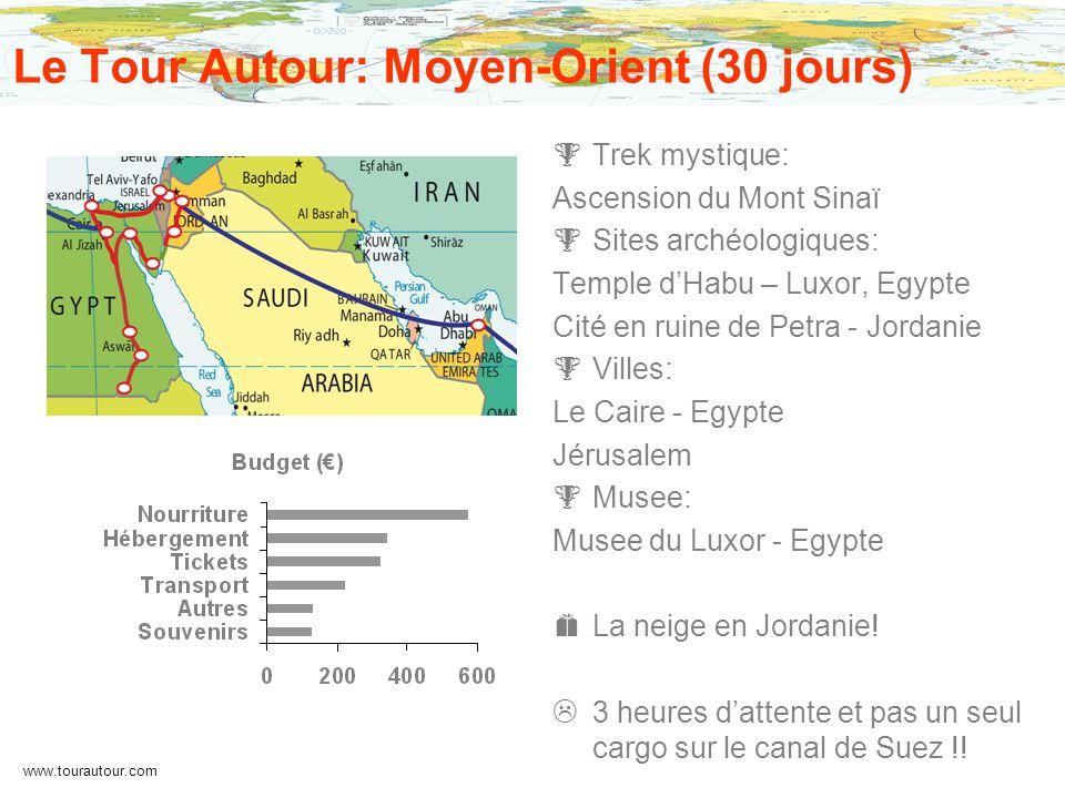 Le Tour Autour: Moyen-Orient (30 jours)