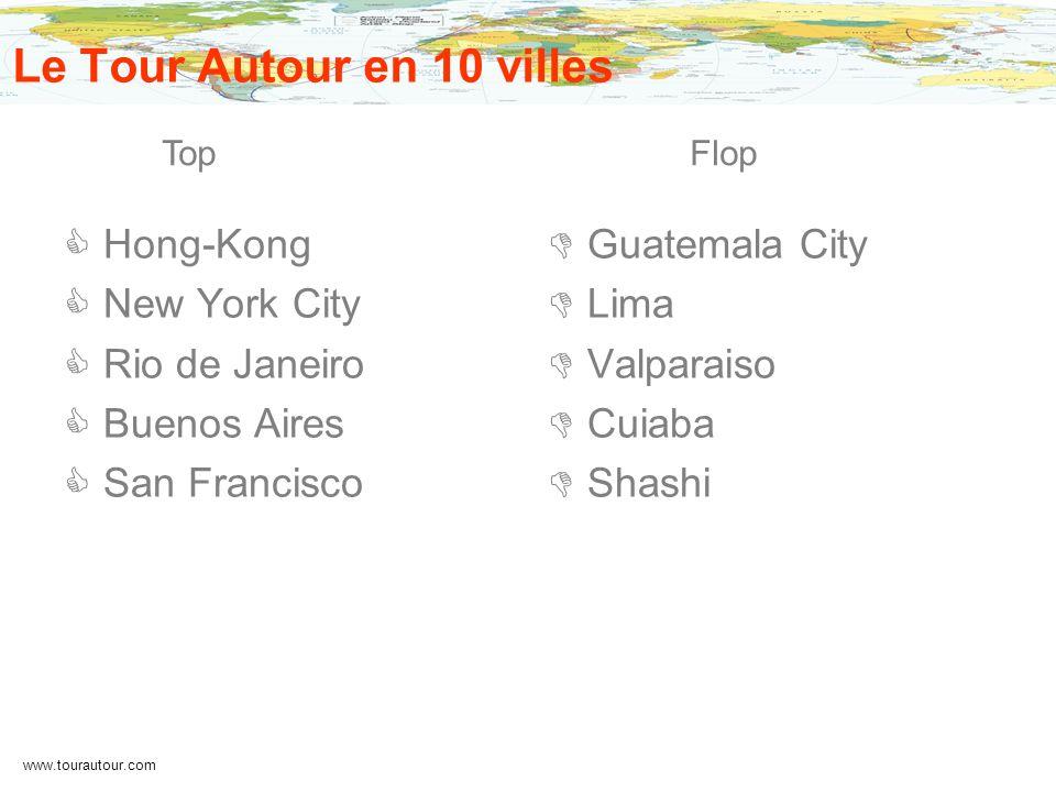 Le Tour Autour en 10 villes