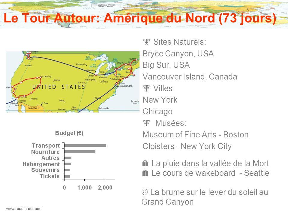 Le Tour Autour: Amérique du Nord (73 jours)