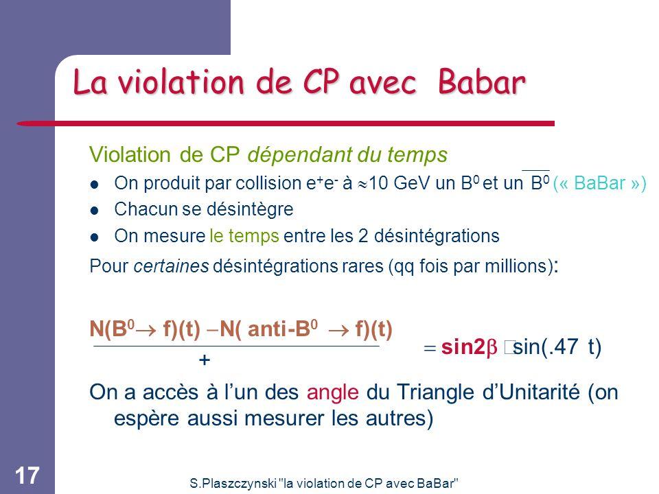 La violation de CP avec Babar