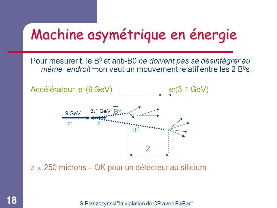Machine asymétrique en énergie