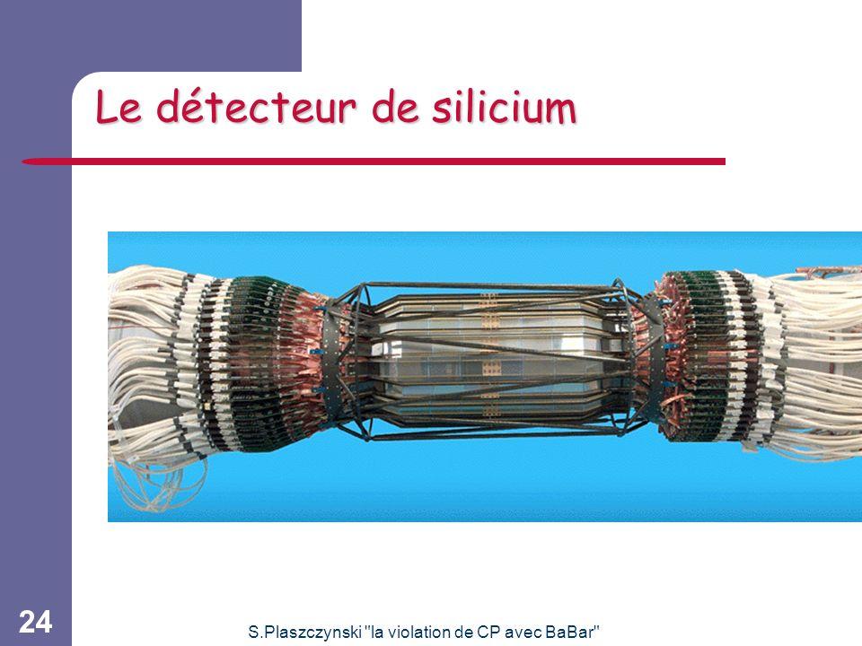 Le détecteur de silicium