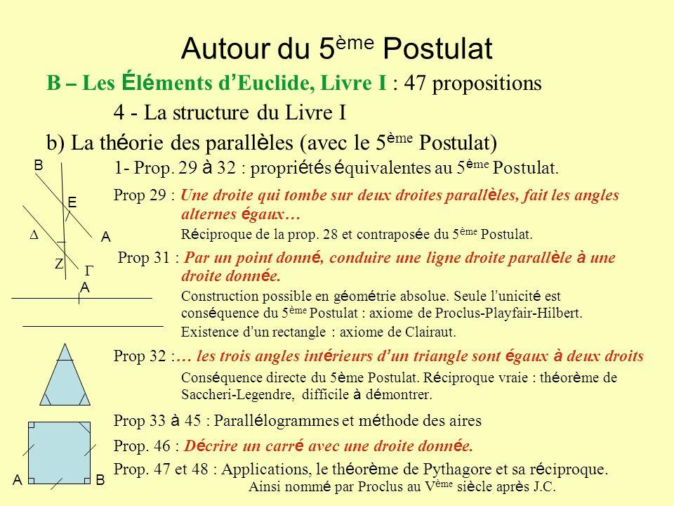 Autour du 5ème Postulat B – Les Éléments d'Euclide, Livre I : 47 propositions. 4 - La structure du Livre I.