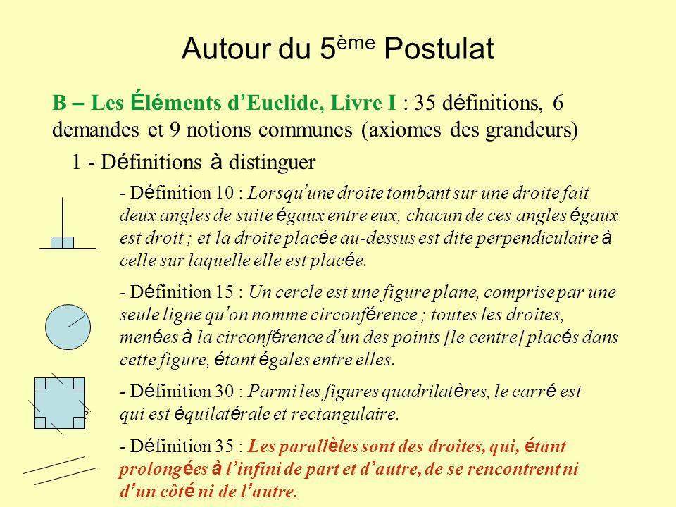 Autour du 5ème Postulat B – Les Éléments d'Euclide, Livre I : 35 définitions, 6 demandes et 9 notions communes (axiomes des grandeurs)