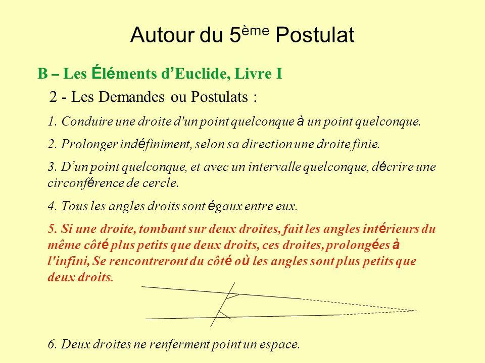 Autour du 5ème Postulat B – Les Éléments d'Euclide, Livre I