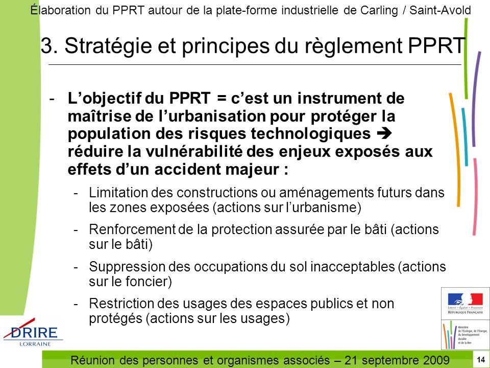 3. Stratégie et principes du règlement PPRT