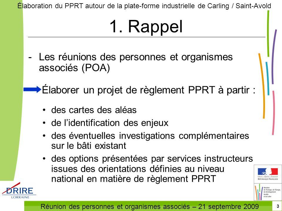 1. Rappel Élaborer un projet de règlement PPRT à partir :