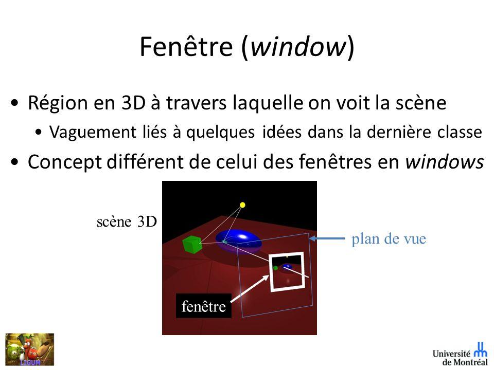 Fenêtre (window) Région en 3D à travers laquelle on voit la scène