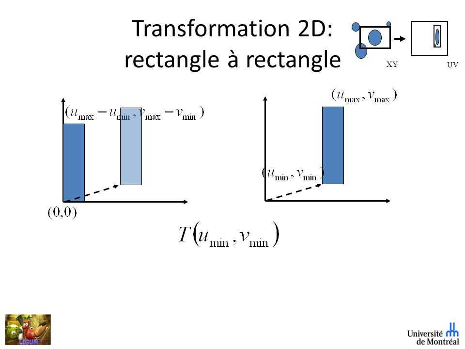 Transformation 2D: rectangle à rectangle