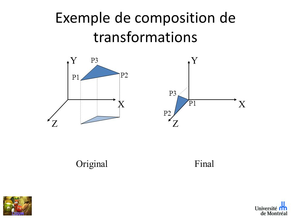 Exemple de composition de transformations