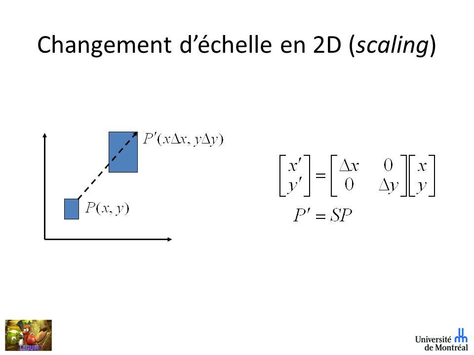 Changement d'échelle en 2D (scaling)