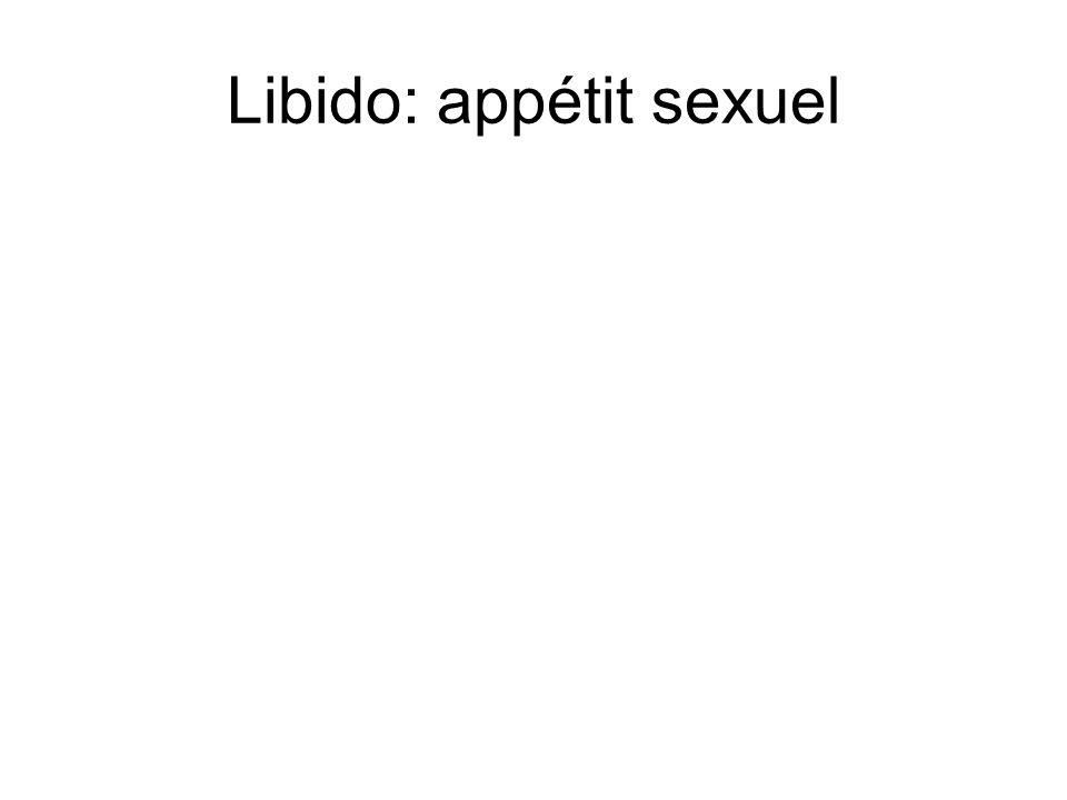 Libido: appétit sexuel