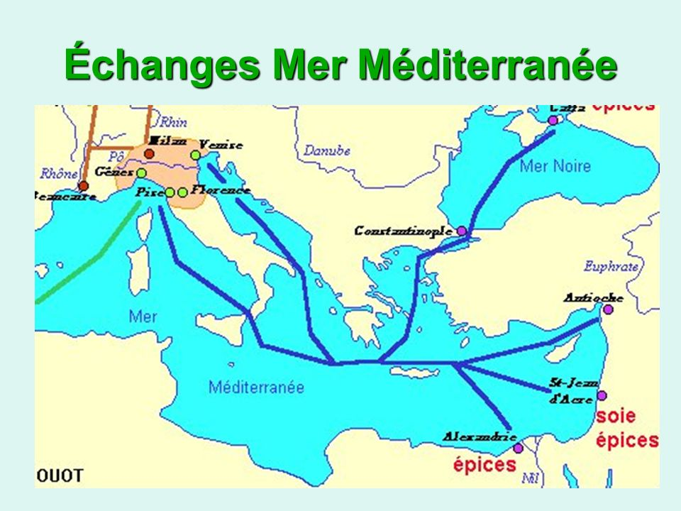 Échanges Mer Méditerranée