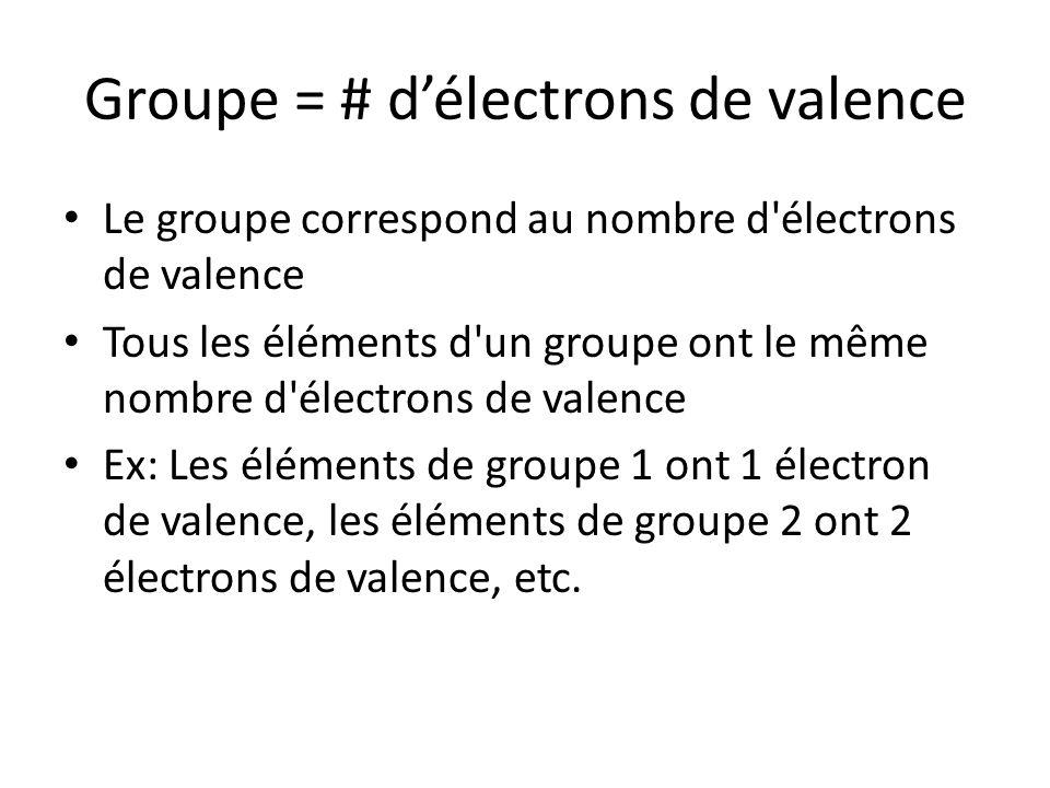 Groupe = # d'électrons de valence