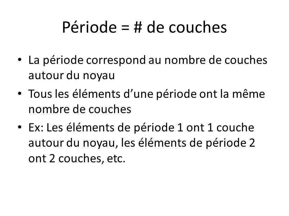 Période = # de couches La période correspond au nombre de couches autour du noyau. Tous les éléments d'une période ont la même nombre de couches.