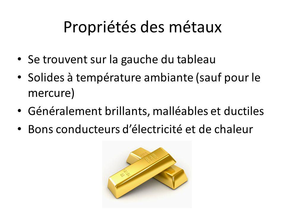 Propriétés des métaux Se trouvent sur la gauche du tableau