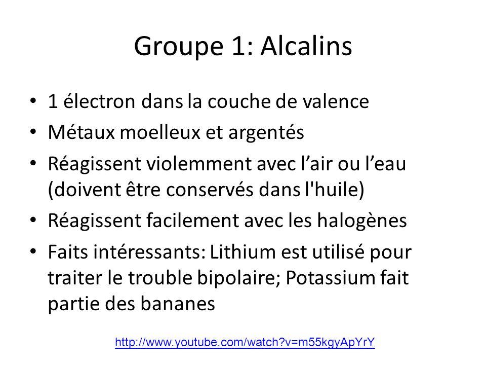 Groupe 1: Alcalins 1 électron dans la couche de valence