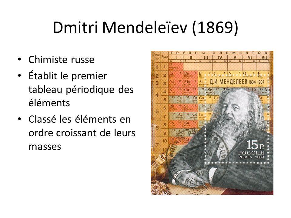 Dmitri Mendeleïev (1869) Chimiste russe