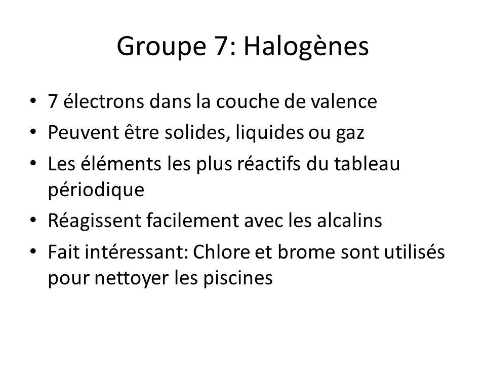 Groupe 7: Halogènes 7 électrons dans la couche de valence