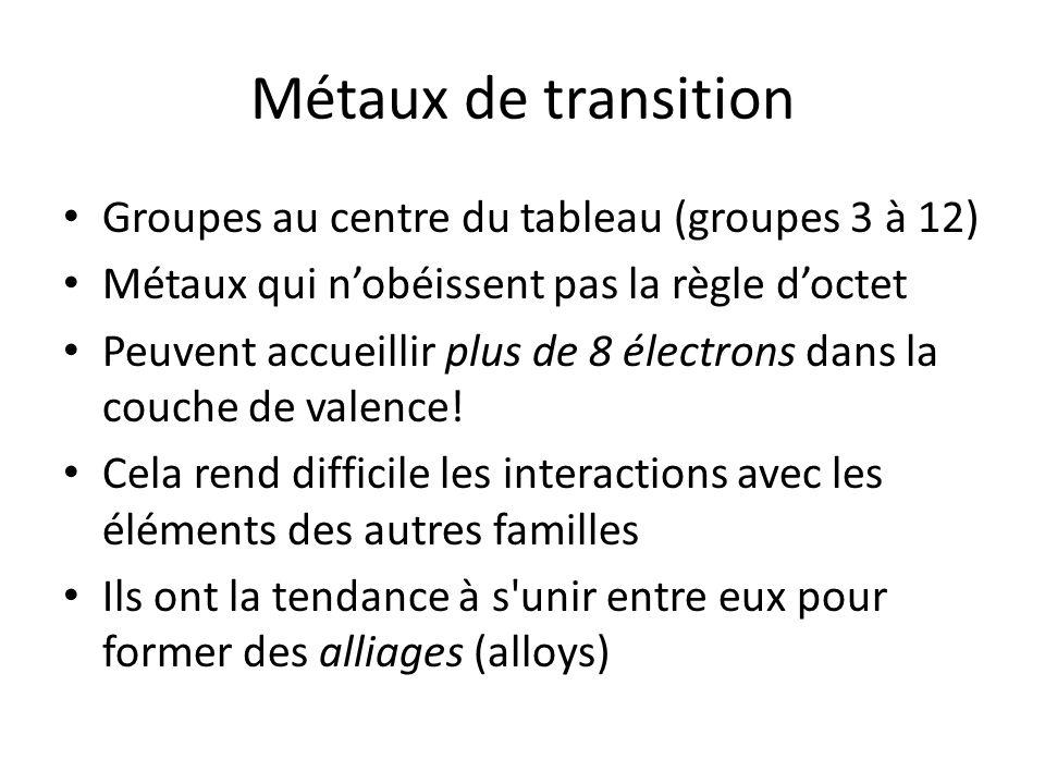Métaux de transition Groupes au centre du tableau (groupes 3 à 12)