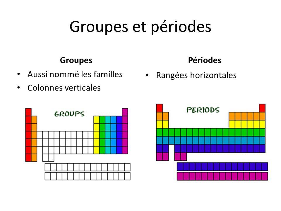 Groupes et périodes Groupes Périodes Aussi nommé les familles