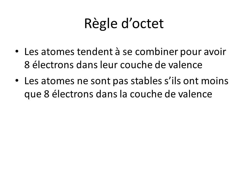 Règle d'octet Les atomes tendent à se combiner pour avoir 8 électrons dans leur couche de valence.