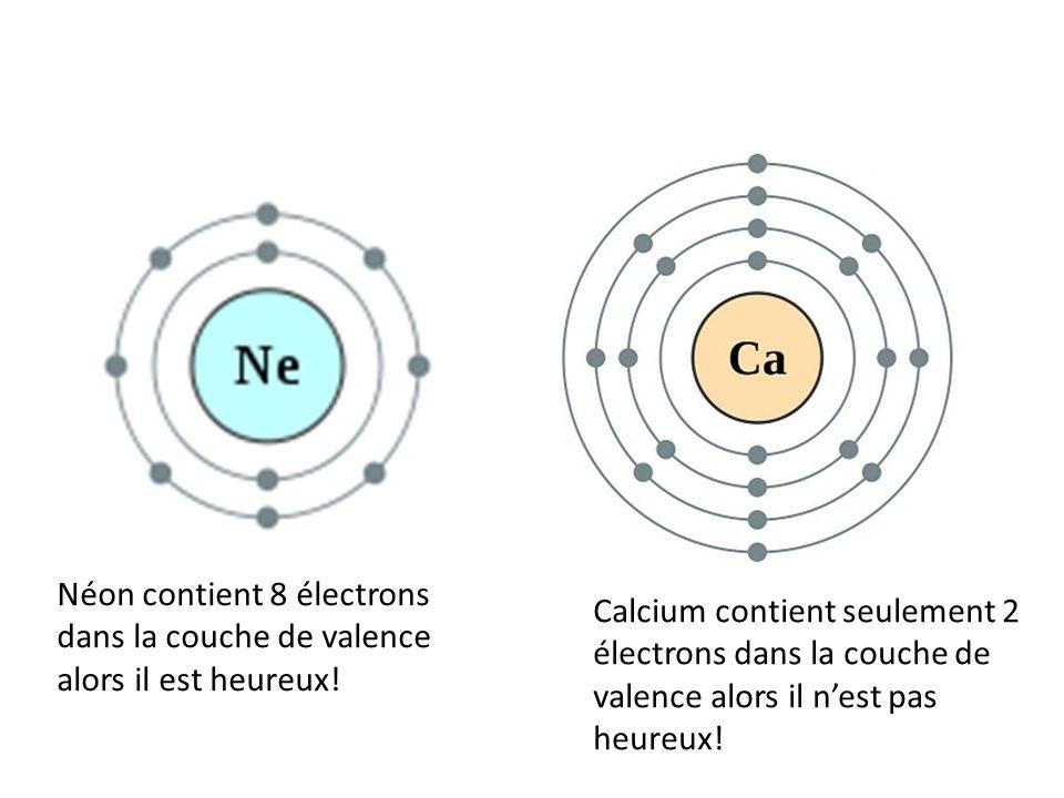 Néon contient 8 électrons dans la couche de valence alors il est heureux!