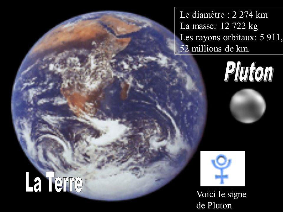 Pluton La Terre Le diamètre : 2 274 km La masse: 12 722 kg
