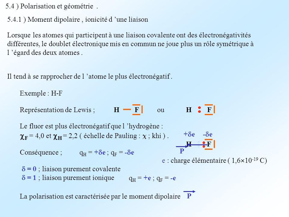 5.4 ) Polarisation et géométrie .