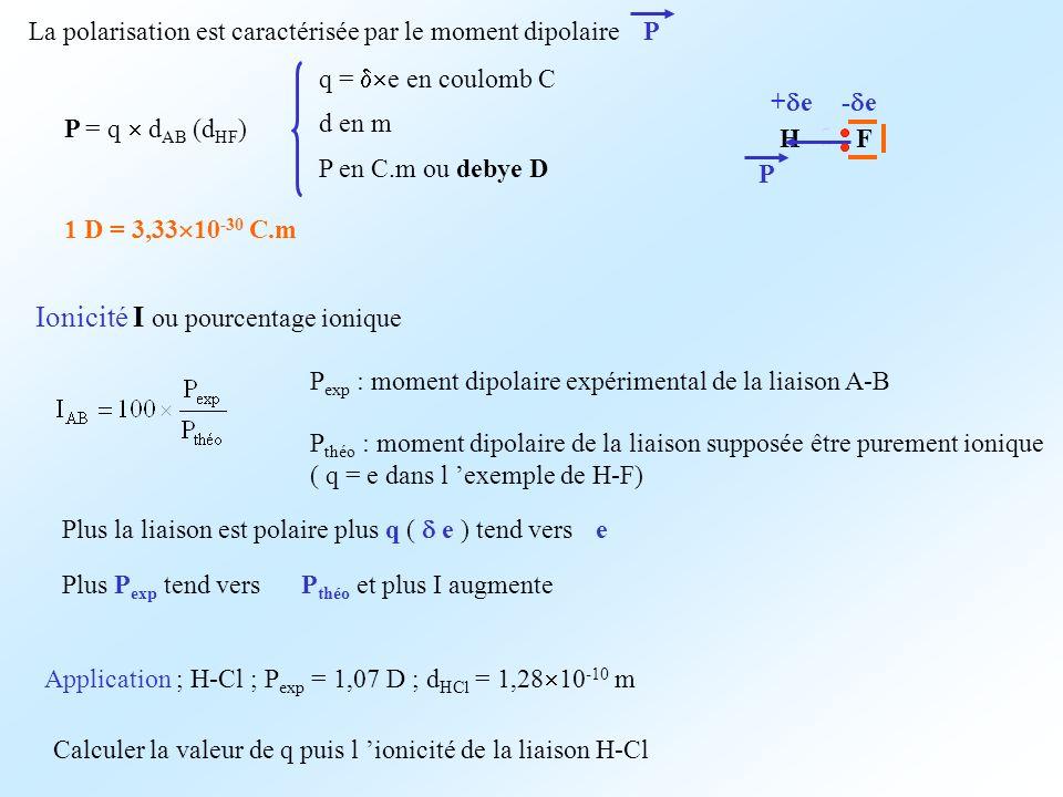 Ionicité I ou pourcentage ionique