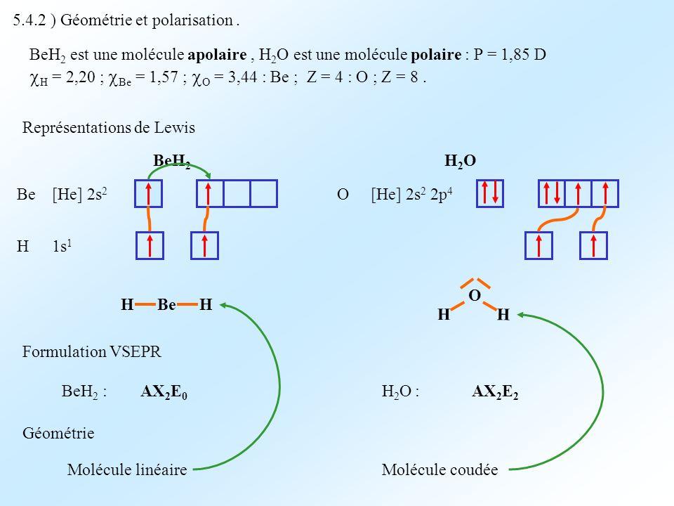 5.4.2 ) Géométrie et polarisation .