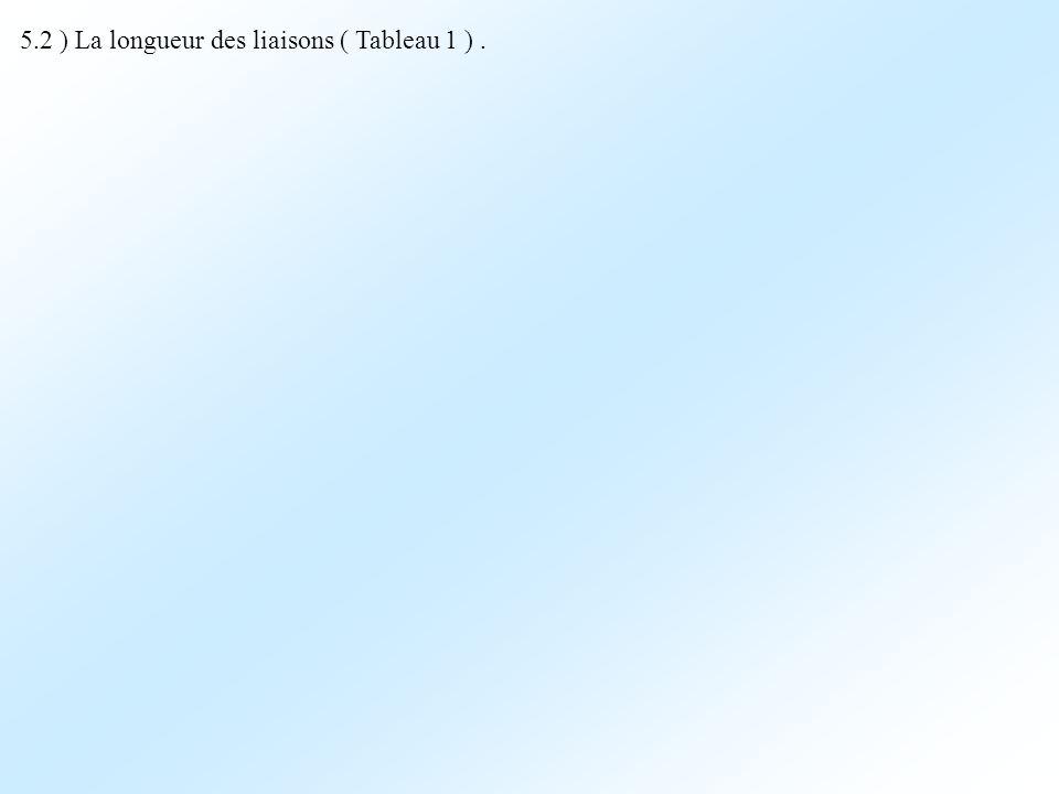 5.2 ) La longueur des liaisons ( Tableau 1 ) .