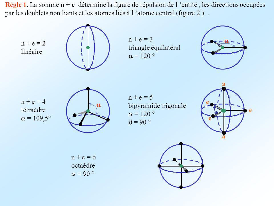 Règle 1. La somme n + e détermine la figure de répulsion de l 'entité , les directions occupées par les doublets non liants et les atomes liés à l 'atome central (figure 2 ) .