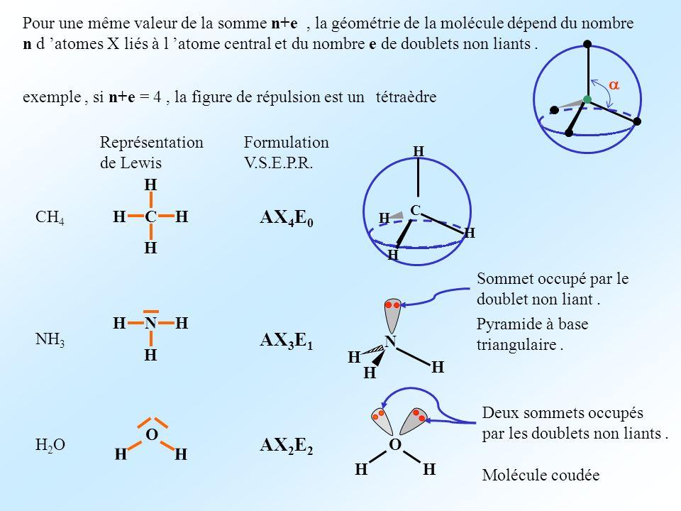 Pour une même valeur de la somme n+e , la géométrie de la molécule dépend du nombre n d 'atomes X liés à l 'atome central et du nombre e de doublets non liants .