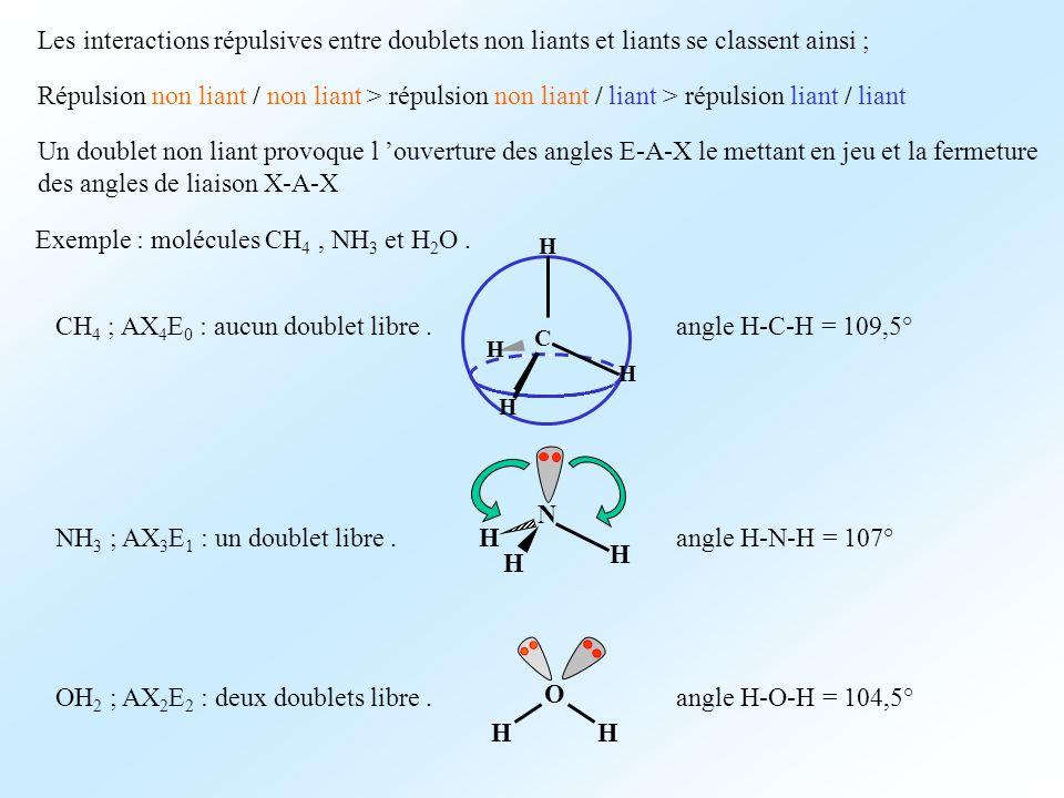 Exemple : molécules CH4 , NH3 et H2O .