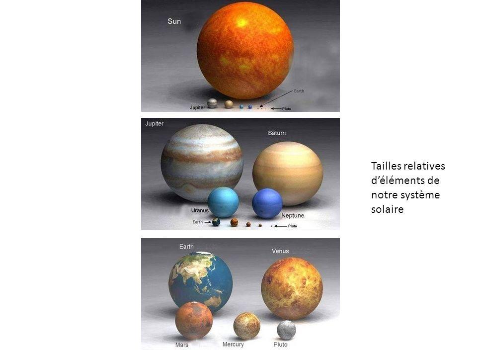 Tailles relatives d'éléments de notre système solaire