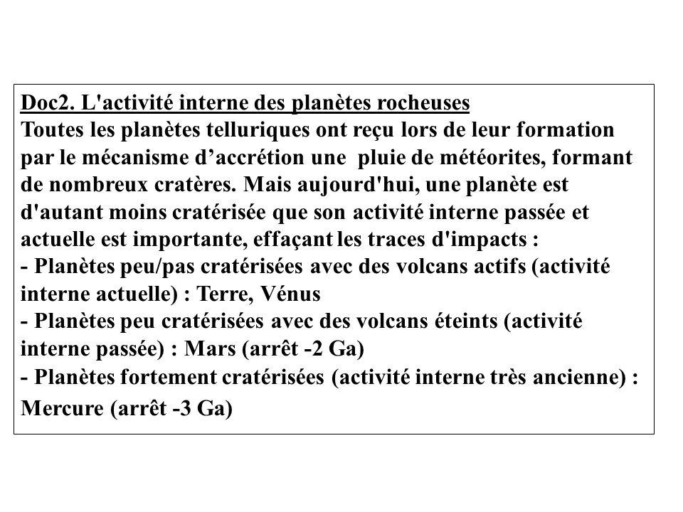 Doc2. L activité interne des planètes rocheuses