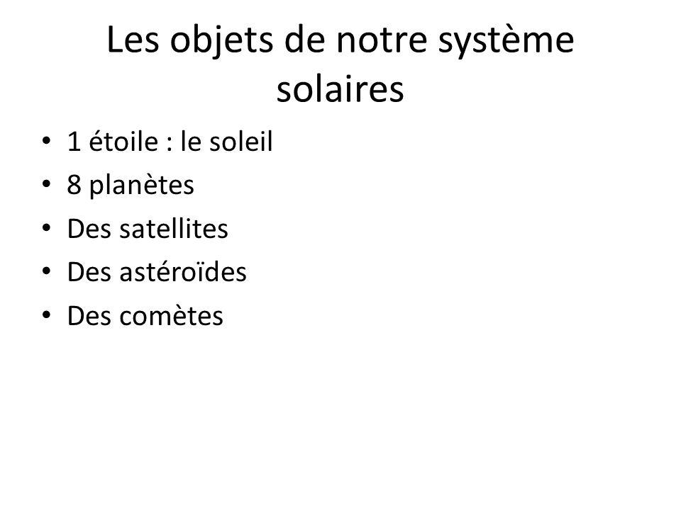 Les objets de notre système solaires