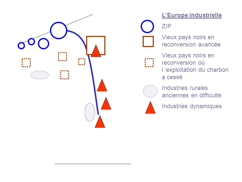 L'Europe industrielle