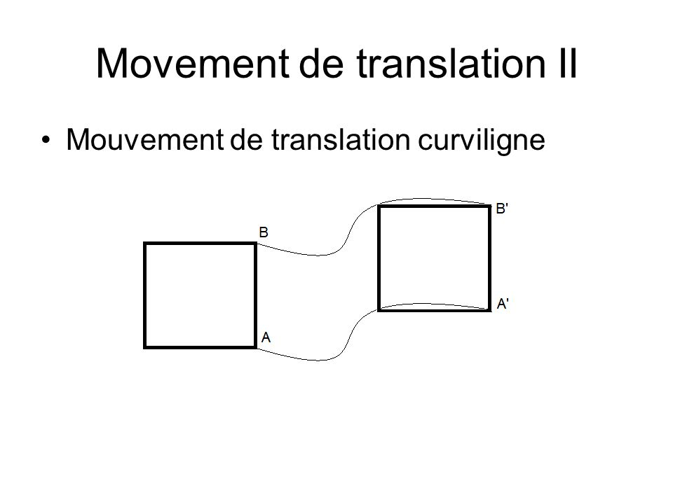 Movement de translation II