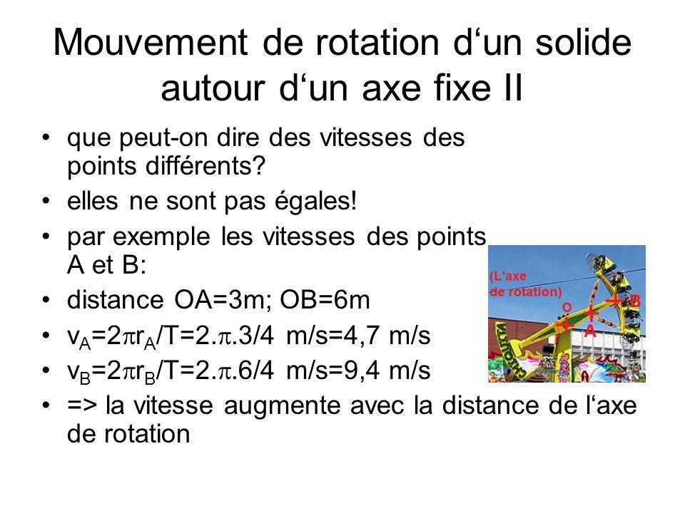 Mouvement de rotation d'un solide autour d'un axe fixe II